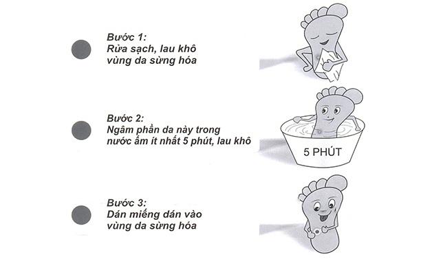 Cách sử dụng miếng dán Plasters